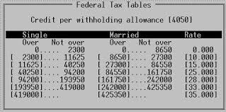 2015 Federal Tax Tables Ams 2017 Payroll Tax Changes