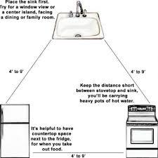 kitchen design kitchen designngle best ideas about work on