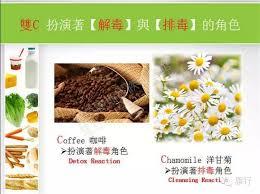 馗rire une recette de cuisine les 9 meilleures images du tableau sur