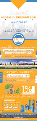 infographic california real estate market improvingthe industrial real estate news inland empire nai capital lee chang group