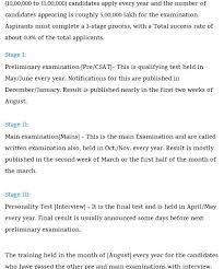 Civil Services Exam        CSE             New Details UPSC Syllabus