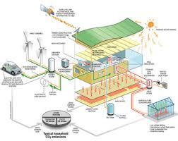 zero energy home design floor plans home design ideas