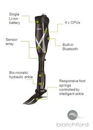 intelligent prosthetic leg reads terrain and lets joints talk to