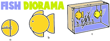 diorama crafts ideas projects for ideas for arts crafts