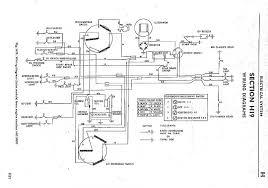 triumph tiger cub wiring diagram u2013 idée d u0027image de moto