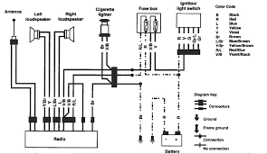 motorcycle radio wiring diagram diagram wiring diagrams for diy