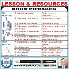 noun phrases lesson plan handout and worksheets by john dsouza
