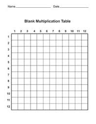 blank times table grid for timed times table writing like i