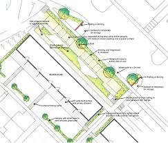 planning u2014 the urbanists