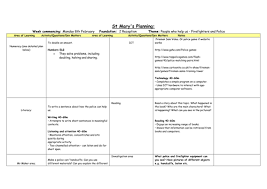emergency services eyfs movement based lesson plan by