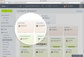 Help Desk Portal Examples Bitrix24 More Tools