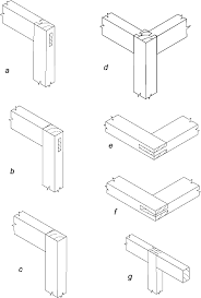 Wood Joints Worksheet by Carcase Construction