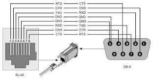 diagrams 734352 rs 232 to usb adapter wiring diagram u2013 usb serial