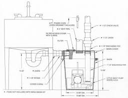 how to install a laundry sink install laundry sink home design ideas and pictures