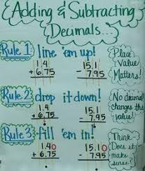 adding u0026 subtracting decimals anchor chart by sabrina math