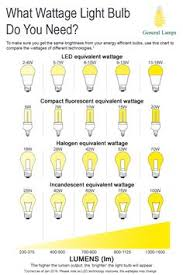 ikea light bulb conversion chart best lighting a room by room guide front doors infographic and doors