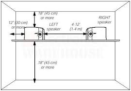 wiring diagram for bose surround sound gandul 45 77 79 119