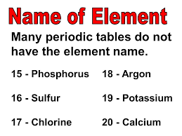 5th Element Periodic Table Pass Content Standard 1 2 An Element Is Composed Of A Single Type
