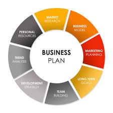 100 preparing a business plan template small business plan