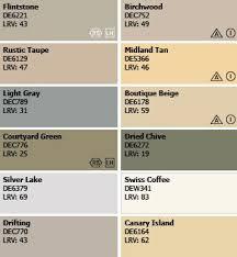 12 best dunn edwards exterior paint color images on pinterest