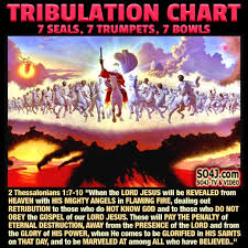 24 best book of revelation images on pinterest bible seal and