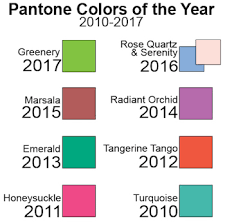2017 colors of the year how to apply color theory to landscape design aqua magazine