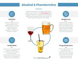 you need to know phentermine and alcohol phentermine blog