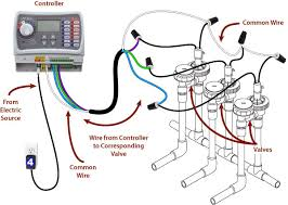 how to wire an irrigation valve to an irrigation controller