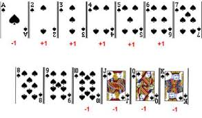 Blackjack How To Count Cards Blackjack Card Counting How To Count Cards Is It
