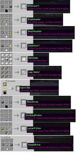 Minecraft Blindness Potion Overview Disease Bukkit Plugins Projects Bukkit