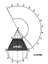 free download cone layout software triangular development