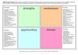 swot analysis matrix template business charts templates and