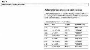 what transmission fluid do you use and how often do you replace