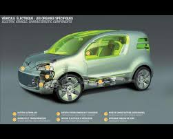 electric vehicles battery nissan alliance electric car project 2009
