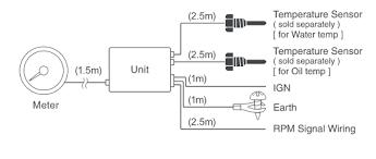 dual gauge dxb b dxt h dxb dxt dsb dst meter pivot