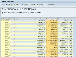 Depreciation Tables Get Accumulated Depreciation By Month From Tables