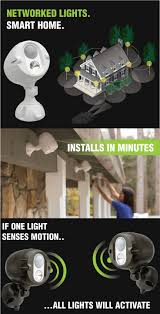 Home Needs Best 25 Smart Home Ideas On Pinterest Smart House Smart Home