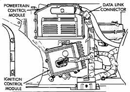 dodge dakota p0442 where is the obd connector located on a 95 dodge dakota fixya