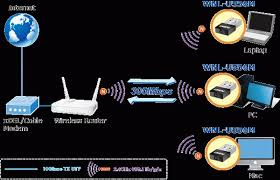 Home Network Design Ideas Home Wireless Network Design Home Wireless Network Design 6 Best