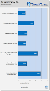 Resume From Hibernation Seagate Desktop 2tb Sshd St2000dx001 Review