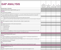 Outsourcing Risk Assessment Template by Gap Analysis Template Gap Analysis Template 16 Free