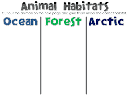 all worksheets habitat worksheets for grade 4 printable