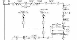 mazda horn relay wiring diagram aradia il vangelo delle streghe