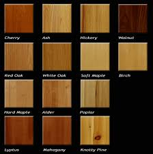 some popular types of wood used for furniture furniturerepairman