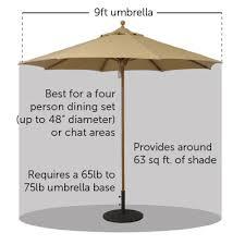 Patio Umbrella Canopy Guide To Patio Umbrella U0026 Base Sizes Ultimate Patio