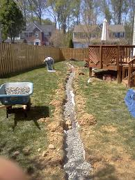 french drain contractor northern virginia fairfax yard drainage