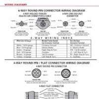 wiring diagram fifth wheel trailer yondo tech