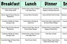 runners diet meal plan want additional info click on the
