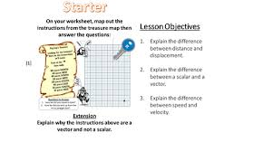 vectors and scalars starter by fatimaaitbrahim92 teaching