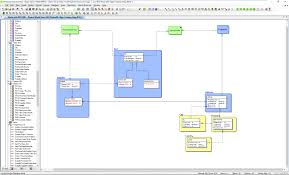 er studio data architect model and optimize enterprise data